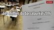 Les chiffres du baccalauréat 2016 expliqués en 1 minute