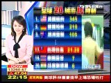 20120501 全球20城市比時薪 TVBS