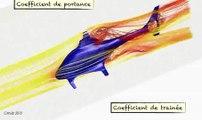 FUN MOOC : Introduction à la mécanique des fluides - session 2