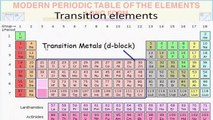 The Periodic Table  Types Of Element  Transition Element