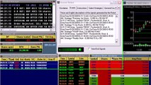 May 29, 2009; Automated Trading using Trade-Ideas