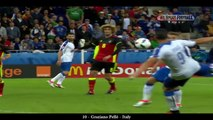 Top 10 Goals ● Euro 2016 ● Group Stage