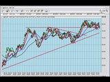 11-20 stock market index futures technical analysis trading crude oil es9z esz9 expo futures broker