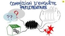 Expliquez-nous... les commissions d'enquête parlementaire