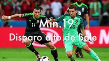 Resumen Portugal vs Gales | Highlights Portugal vs Wales UEFA EURO 2016