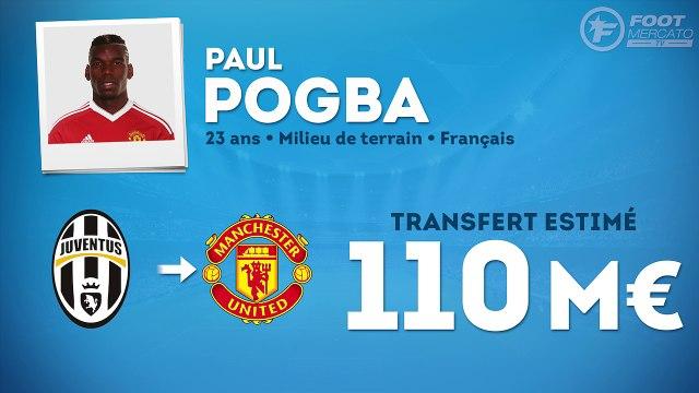 Officiel : Paul Pogba retourne à Manchester United