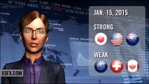 January 15, 2015 | Forex Currency Strength | Daily Briefing | JPY,USD,NZD,EUR,CHF,CAD
