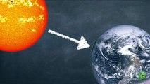 Expliquer les faits climatiques - 1/3 - L'équilibre climatique