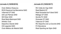 Calendario de la Liga de fútbol 2016-17 (España) #SorteoCalendario