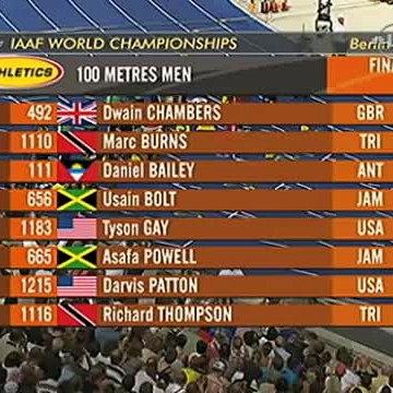 Usain Bolt WR9