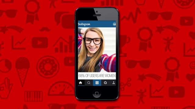 AMAZING Facts You Never Knew About INSTAGRAM!-Facts in 5