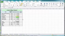 Excel Magic Trick 286: MOD function & Time Calculations (Time For