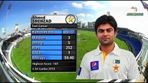 Fastest Chase in the history of Test Cricket by Pakistan