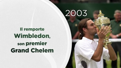 Roger Federer : ses grandes dates