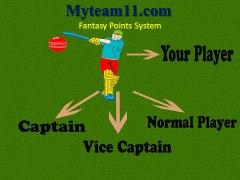Cricket Games | Cricket Score | Fantasy cricket | Myteam11