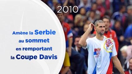 Novak Djokovic : ses grandes dates