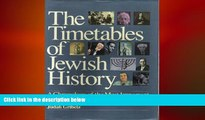 READ book  The Timetables of Jewish History: A Chronology of the Most Important People and Events