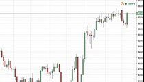 FTSE 100 Technical Analysis for August 05 2016 by FXEmpire.com