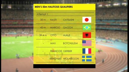 Rio Olympics 2016 - 50m Halitosis Qualifiers