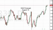 Dax Technical Analysis for August 09 2016 by FXEmpire com