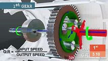 How automatic transmission works - video dailymotion