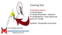 Evening Star Candlestick Pattern Hindi - Candlestick Analysis