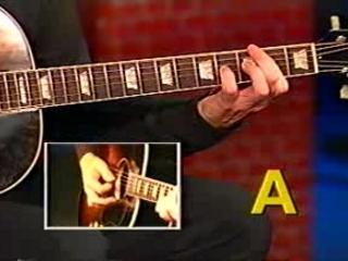 Guitar Lessons – The Beatles – Acoustic Guitar
