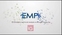 FTSE 100 Technical Analysis for August 25 2016 by FXEmpire.com