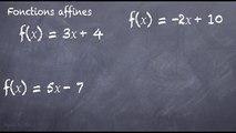 3ème Les fonctions Fonction affine, la définition