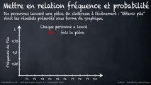3ème Les probabilités Mettre en relation fréquence et probabilité