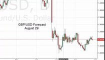 GBP/USD Technical Analysis for August 29 2016 by FXEmpire.com