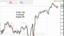 FTSE 100 Technical Analysis for August 29 2016 by FXEmpire.com