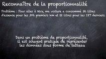 5ème La proportionnalité Reconnaître une situation