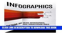 [PDF] Infographics: Resume, Social Media Infographic, Data Visualization Tools Full Online