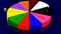 Learn Colors with Color Chart, Color Songs, Teach Colours, Preschool Kids Colors Nursery Rhymes
