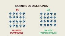 Jeux olympiques vs Jeux paralympiques : quelques différences en chiffres