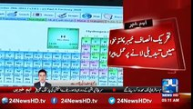 PTI working on reforms in KPK