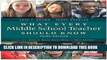 Collection Book What Every Middle School Teacher Should Know, Third Edition
