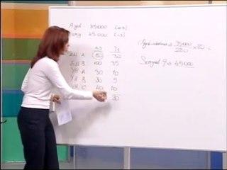 AÖS 3.Sınıf Maliyet Muhasebesi Çözümlü Sorular 2