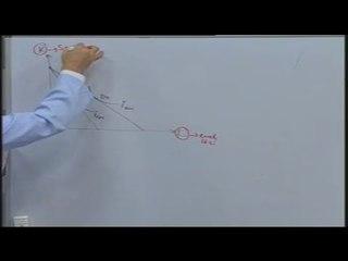 2. Sınıf İktisat Teorisi Ara Sınav