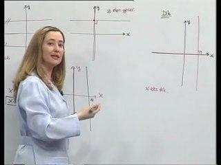 01. Sınıf Matematik Ünite 3-1