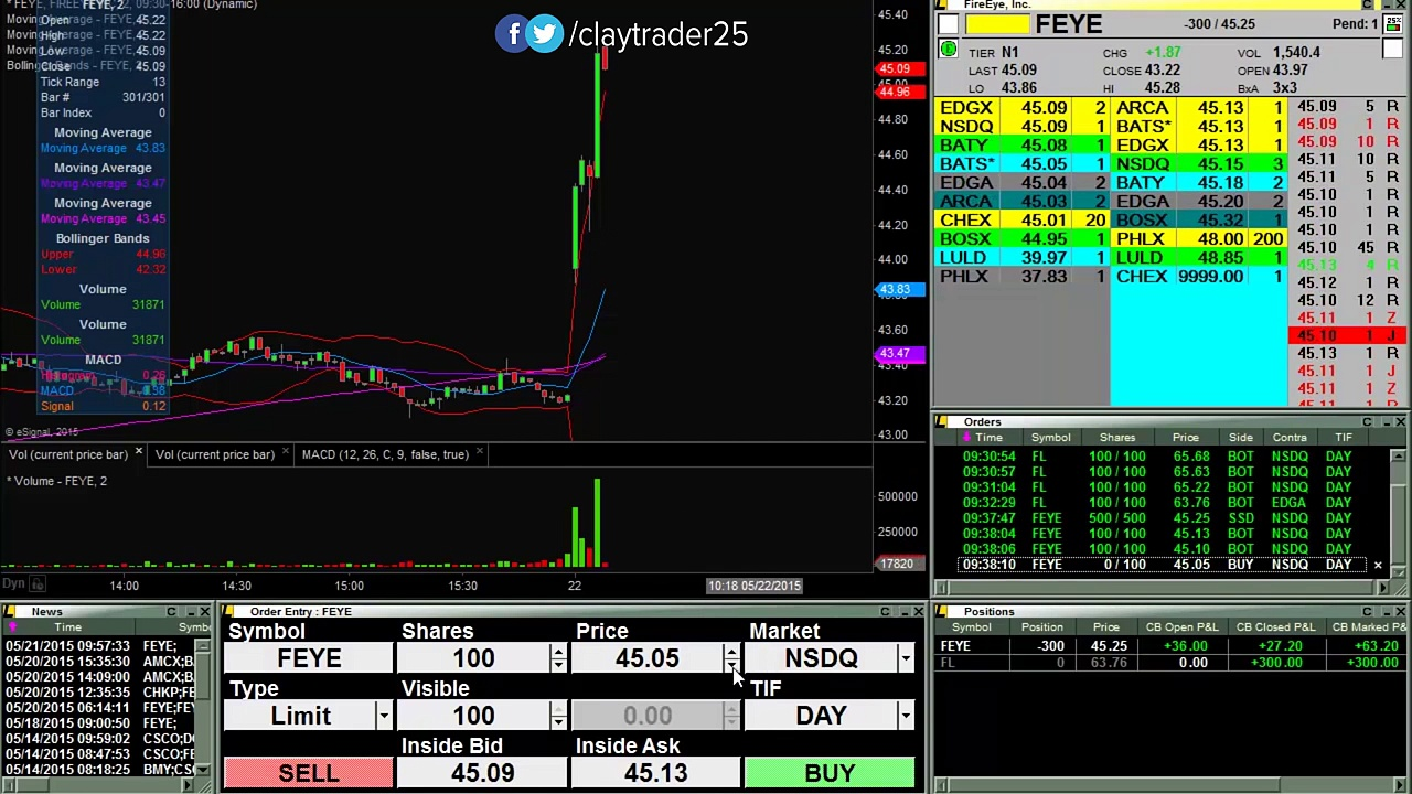 Live Day Trading – $300 in 2 Minutes