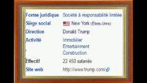 The Trump Organization . Estate possessions. (Possessions immobilières)