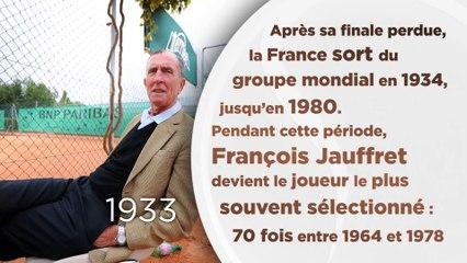 L'équipe de France de Coupe Davis, ses grandes dates dans l'histoire