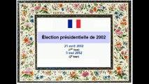 Jacques CHIRAC Election présidentielle 2002