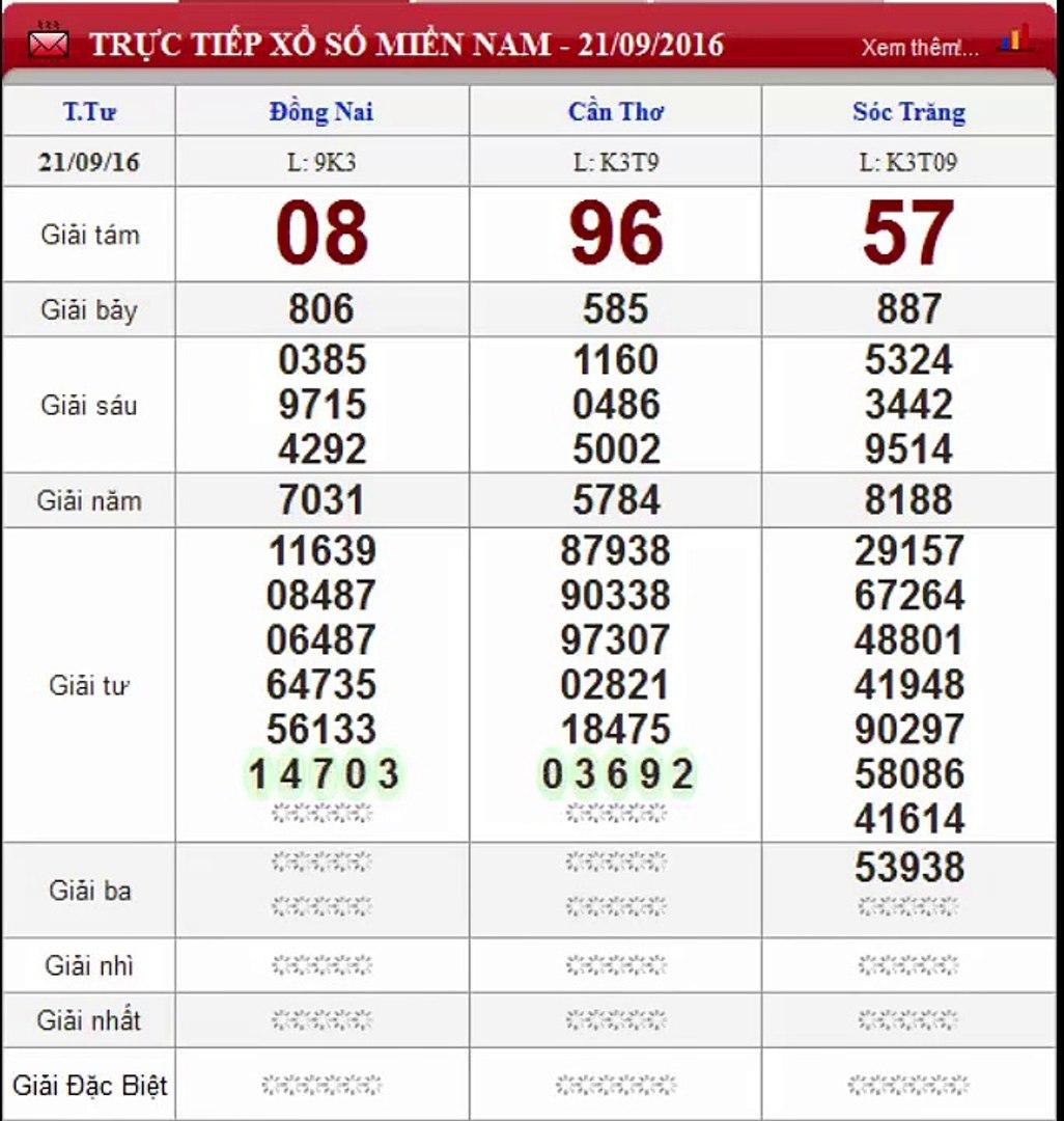 XSDN- Trực tiếp kết quả xổ số Đồng Nai - xổ số Miền Nam ngày 21-09-2016
