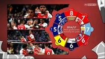 Arsenal vs Chelsea PREVIEW - 2016-17 Premier League MatchDay 6