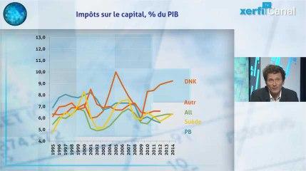 La fiscalité du capital en France est-elle si exceptionnelle ?