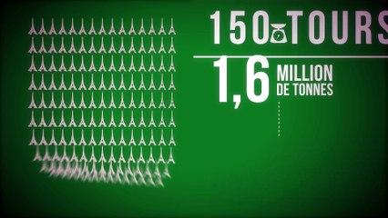 Recyclage des appareils électriques : produire responsable pour anticiper la fin de vie