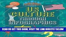 [PDF] FREE Us Culture Through Infographics (Super Social Studies Infographics) [Read] Full Ebook